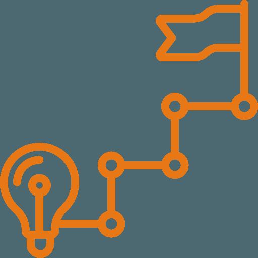 Kierowanie poprzez cele ikompetencje