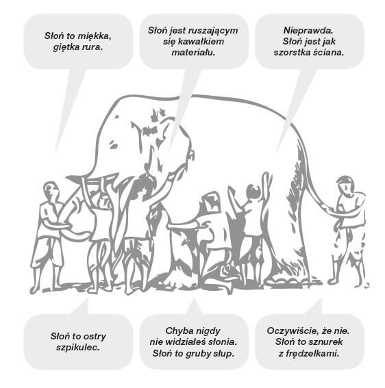 Szkolenia Lean management